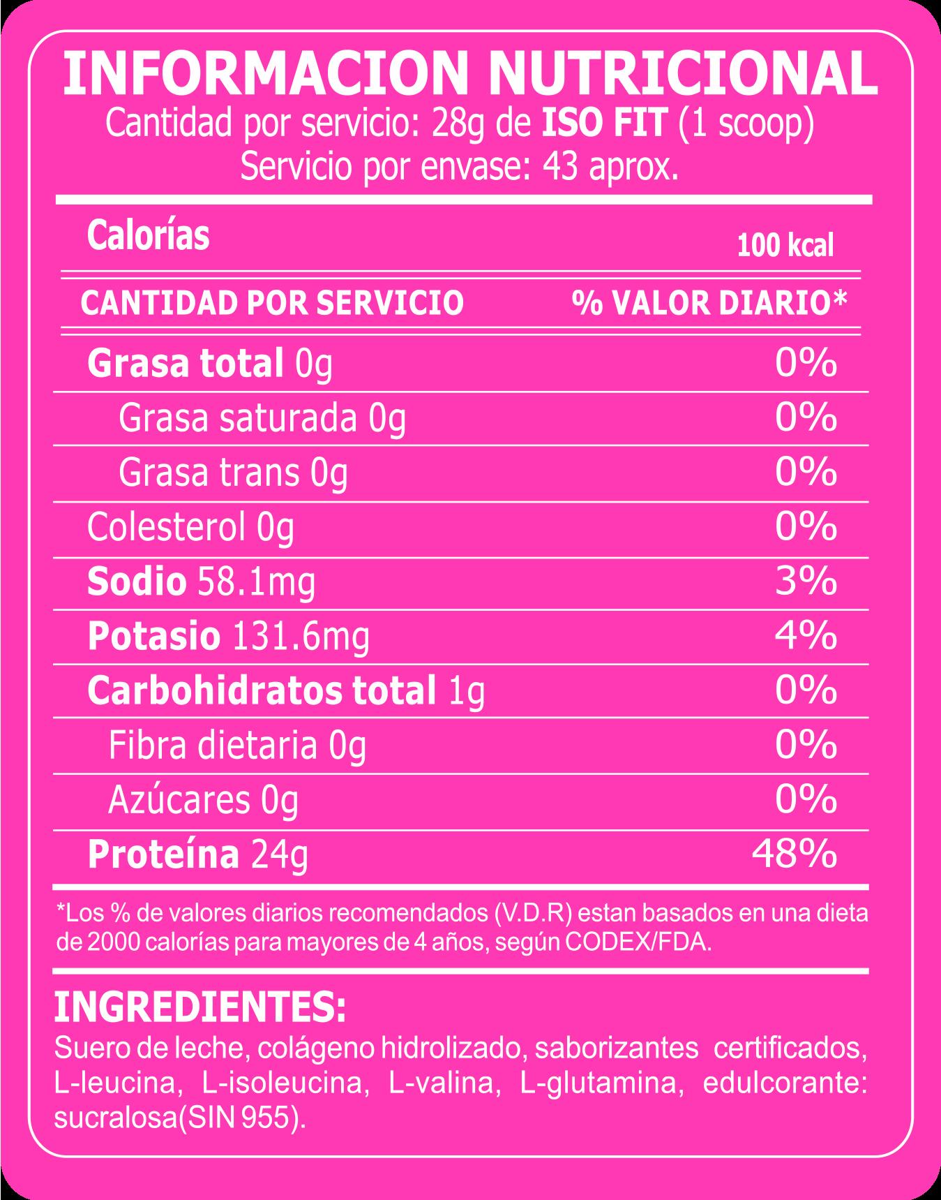 Tabla Nutricional ISO FIT